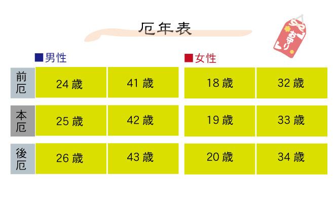 %e5%b9%b4%e7%a5%9d%e3%81%84%e5%b9%b4%e8%a1%a8_03